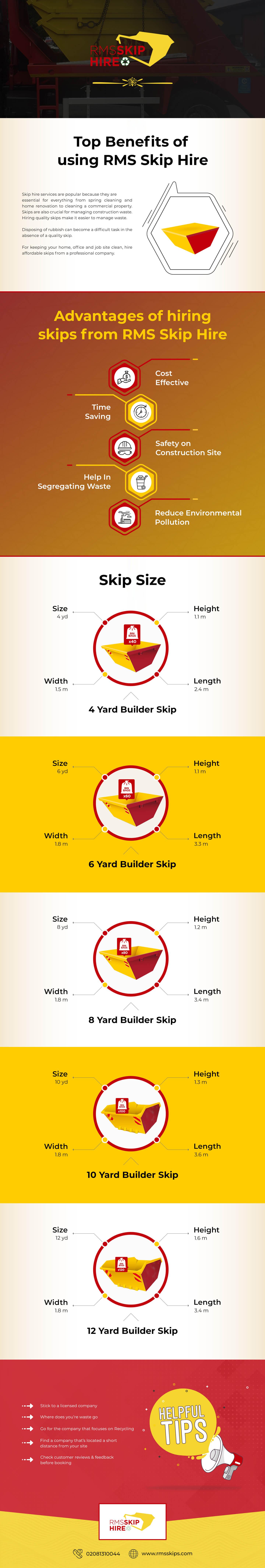 Rmsskips Infography